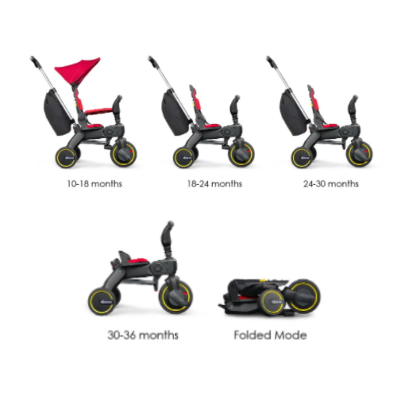Doona Liki 5-in-1 S1 Foldable Trike (Flame Red / Grey Hound)