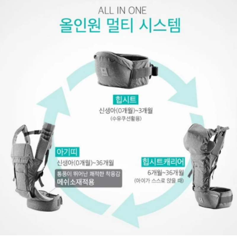 Haenim 9+ The All-In-One Carrier (Free Pair of TLO Drool Pad-Random Design)